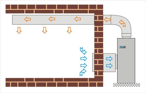 管道除湿机安装原理